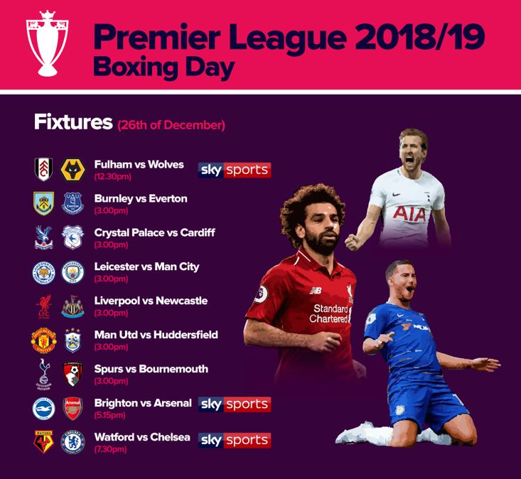 Premier League Boxing Day Fixtures