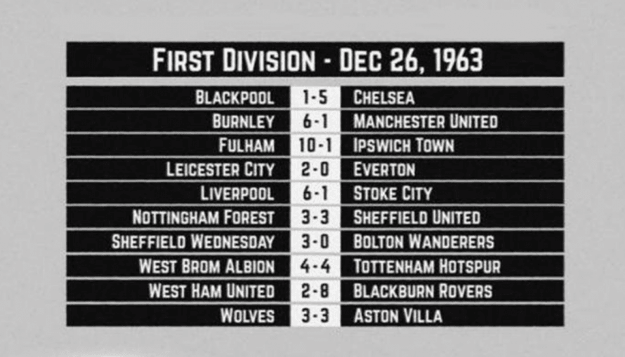 Image result for boxing day 1963